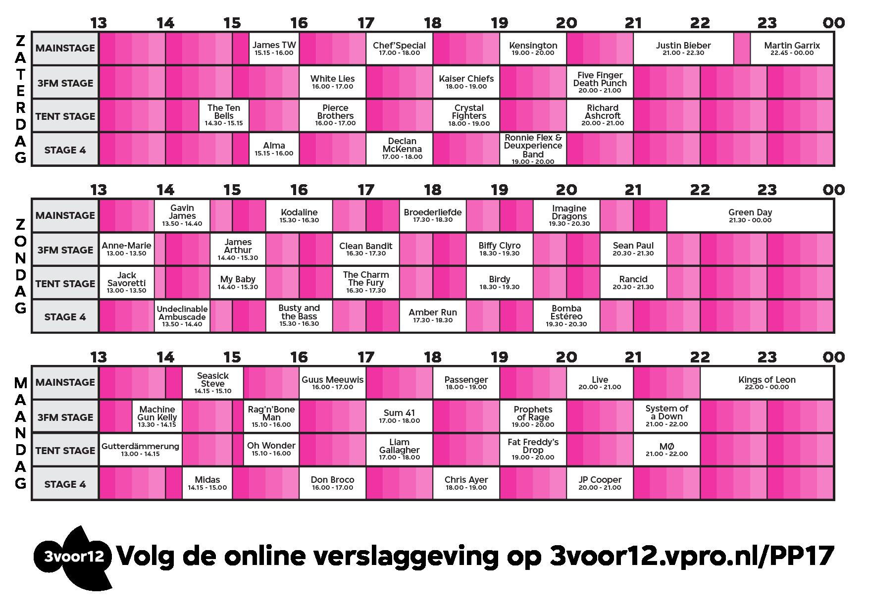 Pinkpop%202017%20Blokkenschema.png